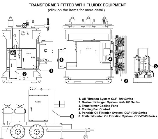 Ford Column Shifter additionally Design2 furthermore Grumman F 14 Tomcat Cutaway Spaccato Profili further US5014585 together with Flow Sheet Manufacturing Diagram Of Nylon 66. on tube schematic drawing